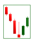 forex_candles2_01.png